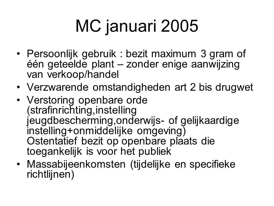 MC januari 2005 Persoonlijk gebruik : bezit maximum 3 gram of één geteelde plant – zonder enige aanwijzing van verkoop/handel Verzwarende omstandighed