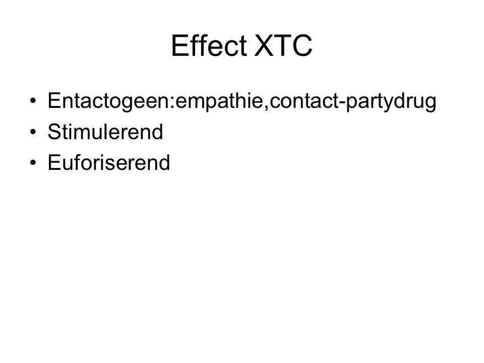 Effect XTC Entactogeen:empathie,contact-partydrug Stimulerend Euforiserend