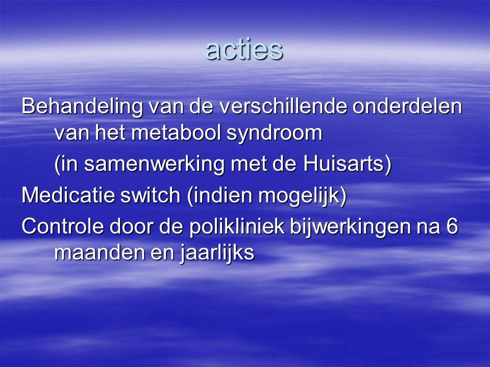 acties Behandeling van de verschillende onderdelen van het metabool syndroom (in samenwerking met de Huisarts) Medicatie switch (indien mogelijk) Controle door de polikliniek bijwerkingen na 6 maanden en jaarlijks