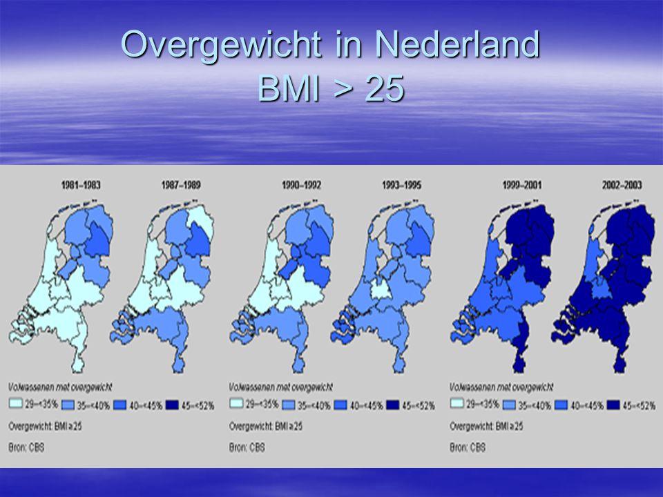 Overgewicht (BMI > 25) in Almere  Kinderen groep 2 tm 412%  Kinderen groep 723 %  Jongeren17%  Volwassenen48%  Ouderen61%