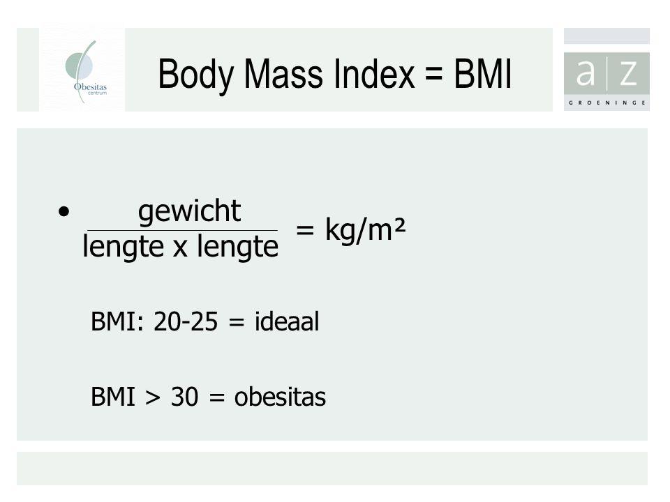 Classificatie Cat.1 : BMI 26-30 : overgewicht Cat.
