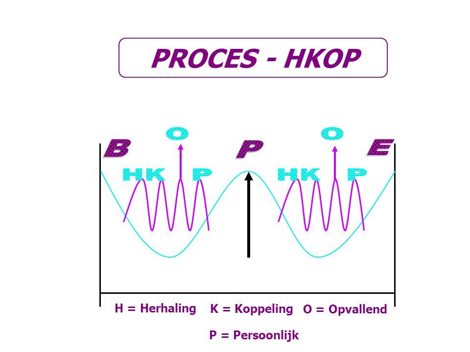 P = Persoonlijk PROCES - HKOP O = Opvallend K = Koppeling H = Herhaling