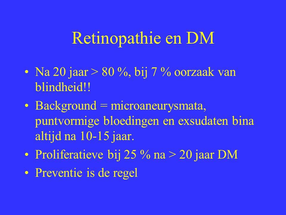 Retinopathie en DM Na 20 jaar > 80 %, bij 7 % oorzaak van blindheid!.