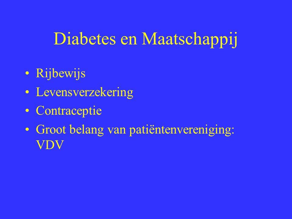 Diabetes en Maatschappij Rijbewijs Levensverzekering Contraceptie Groot belang van patiëntenvereniging: VDV