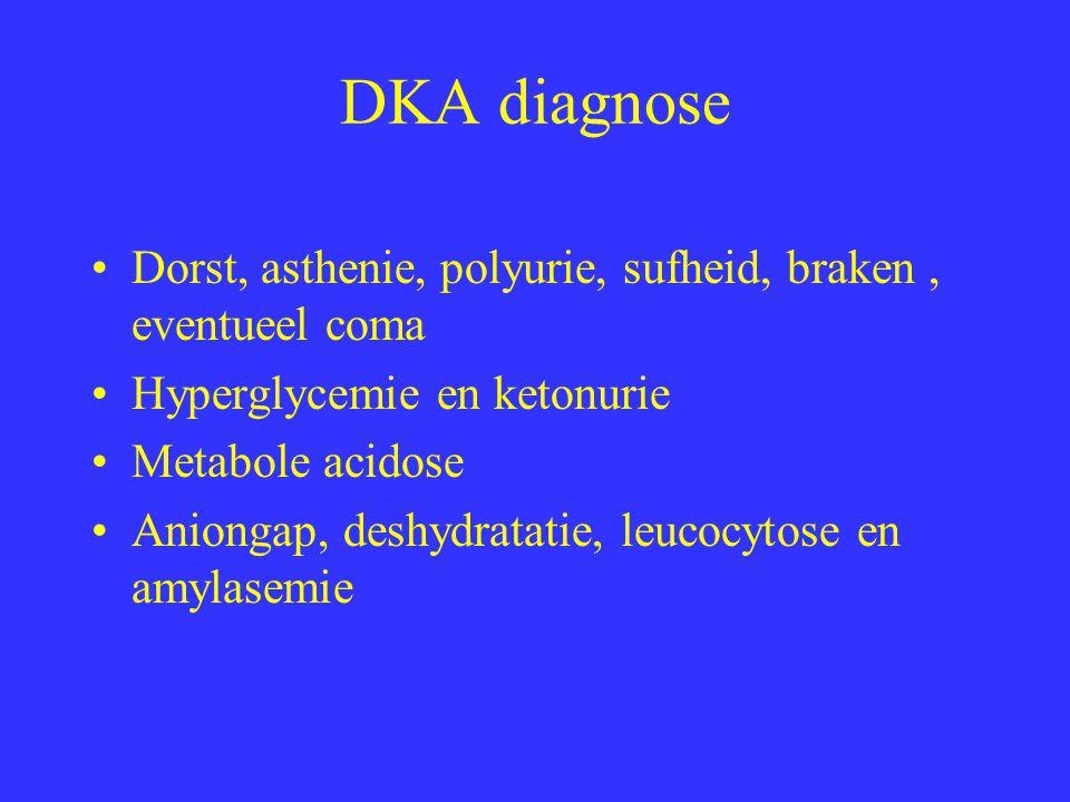 DKA diagnose Dorst, asthenie, polyurie, sufheid, braken, eventueel coma Hyperglycemie en ketonurie Metabole acidose Aniongap, deshydratatie, leucocytose en amylasemie