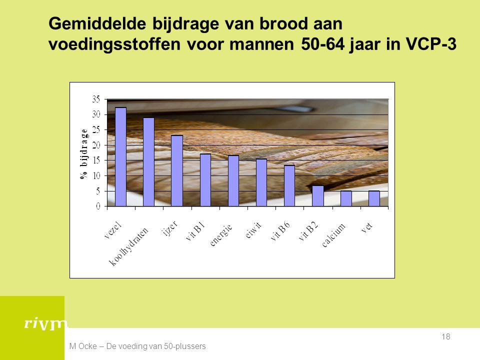 M Ocke – De voeding van 50-plussers 18 Gemiddelde bijdrage van brood aan voedingsstoffen voor mannen 50-64 jaar in VCP-3
