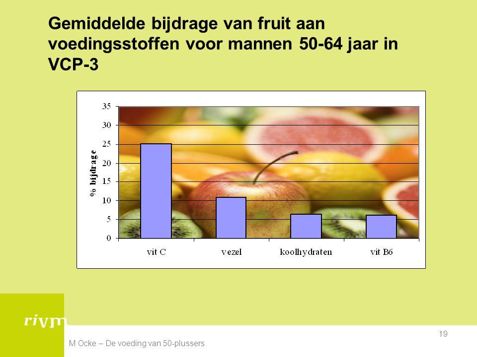 M Ocke – De voeding van 50-plussers 19 Gemiddelde bijdrage van fruit aan voedingsstoffen voor mannen 50-64 jaar in VCP-3