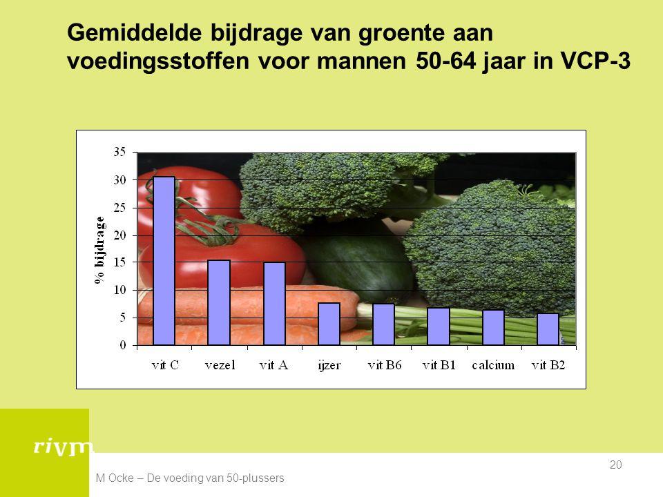 M Ocke – De voeding van 50-plussers 20 Gemiddelde bijdrage van groente aan voedingsstoffen voor mannen 50-64 jaar in VCP-3
