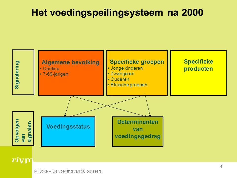 M Ocke – De voeding van 50-plussers 4 Het voedingspeilingsysteem na 2000 Opvolgen van signalen Specifieke producten Voedingsstatus Specifieke groepen