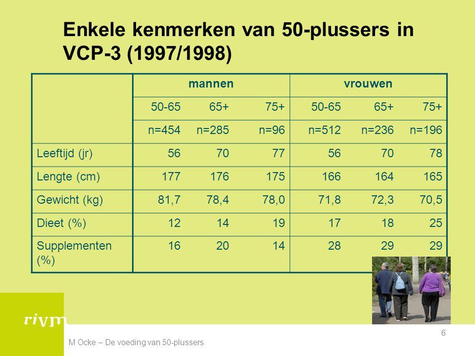 M Ocke – De voeding van 50-plussers 6 Enkele kenmerken van 50-plussers in VCP-3 (1997/1998) mannenvrouwen 50-6565+75+50-6565+75+ n=454n=285n=96n=512n=