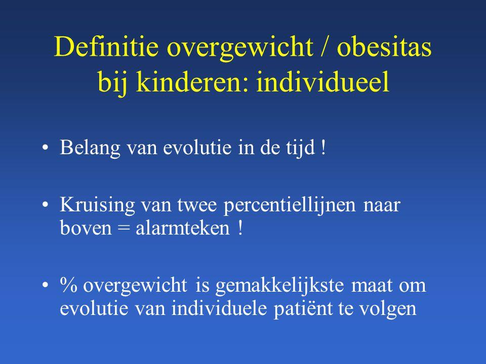 Definitie overgewicht / obesitas bij kinderen: individueel Belang van evolutie in de tijd ! Kruising van twee percentiellijnen naar boven = alarmteken
