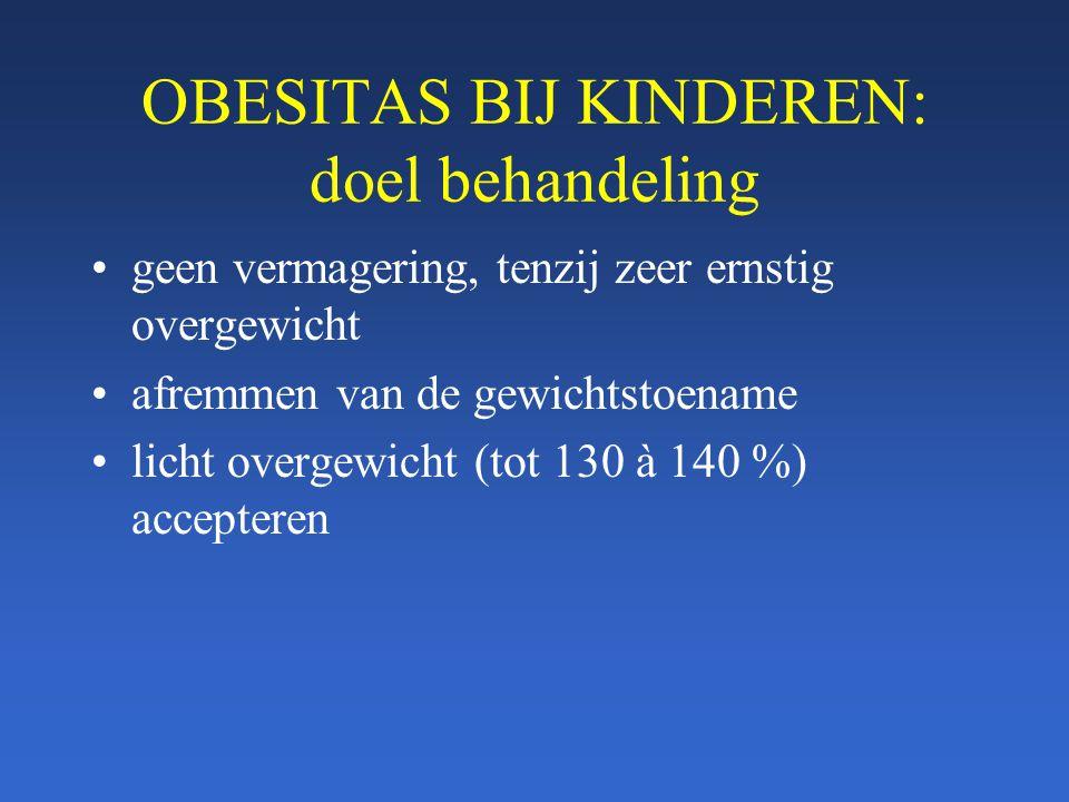 OBESITAS BIJ KINDEREN: doel behandeling geen vermagering, tenzij zeer ernstig overgewicht afremmen van de gewichtstoename licht overgewicht (tot 130 à