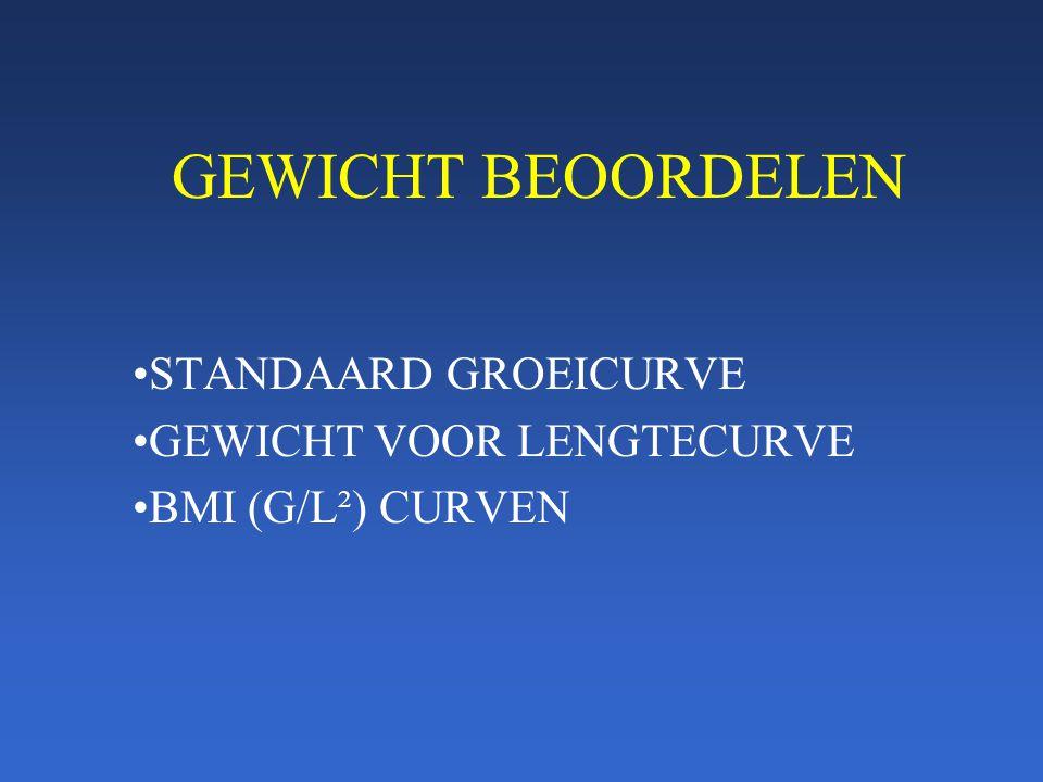 GEWICHT BEOORDELEN STANDAARD GROEICURVE GEWICHT VOOR LENGTECURVE BMI (G/L²) CURVEN