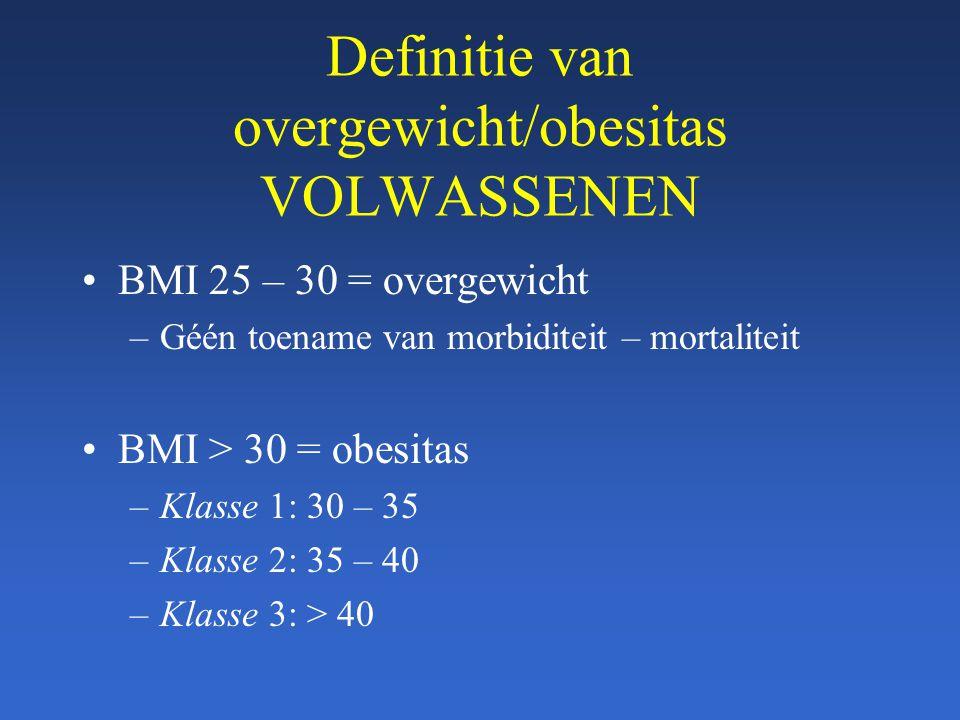 Definitie van overgewicht/obesitas VOLWASSENEN BMI 25 – 30 = overgewicht –Géén toename van morbiditeit – mortaliteit BMI > 30 = obesitas –Klasse 1: 30