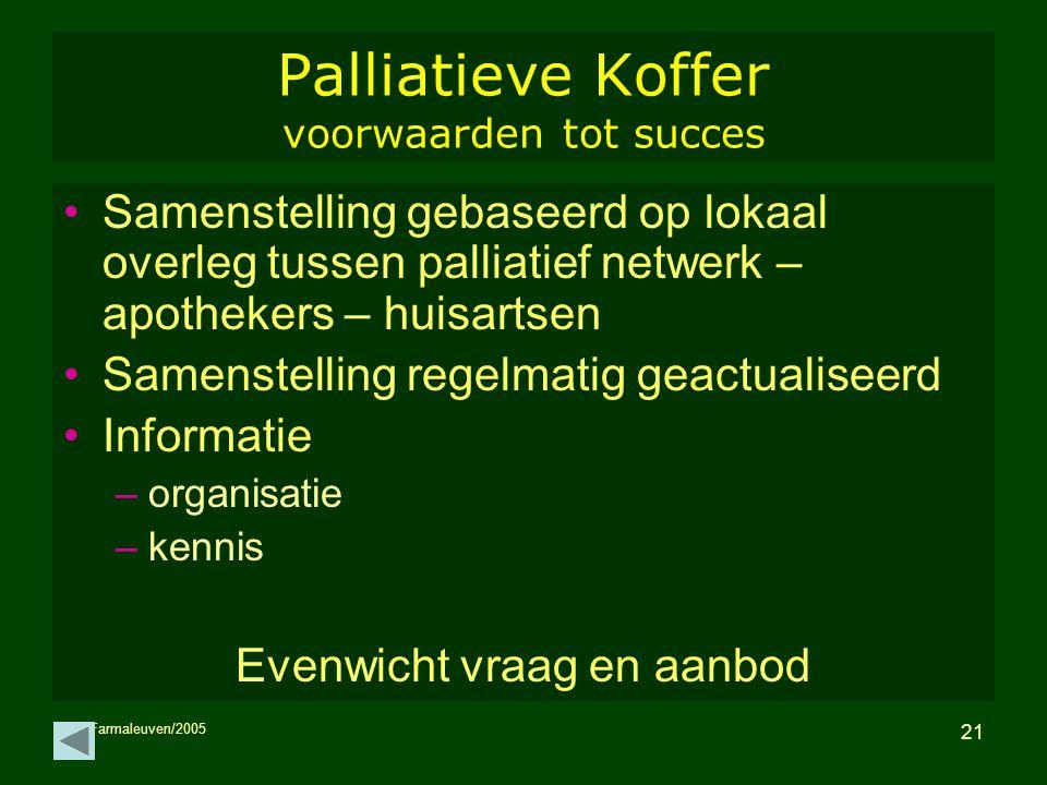 MH/Farmaleuven/2005 21 Palliatieve Koffer voorwaarden tot succes Samenstelling gebaseerd op lokaal overleg tussen palliatief netwerk – apothekers – hu