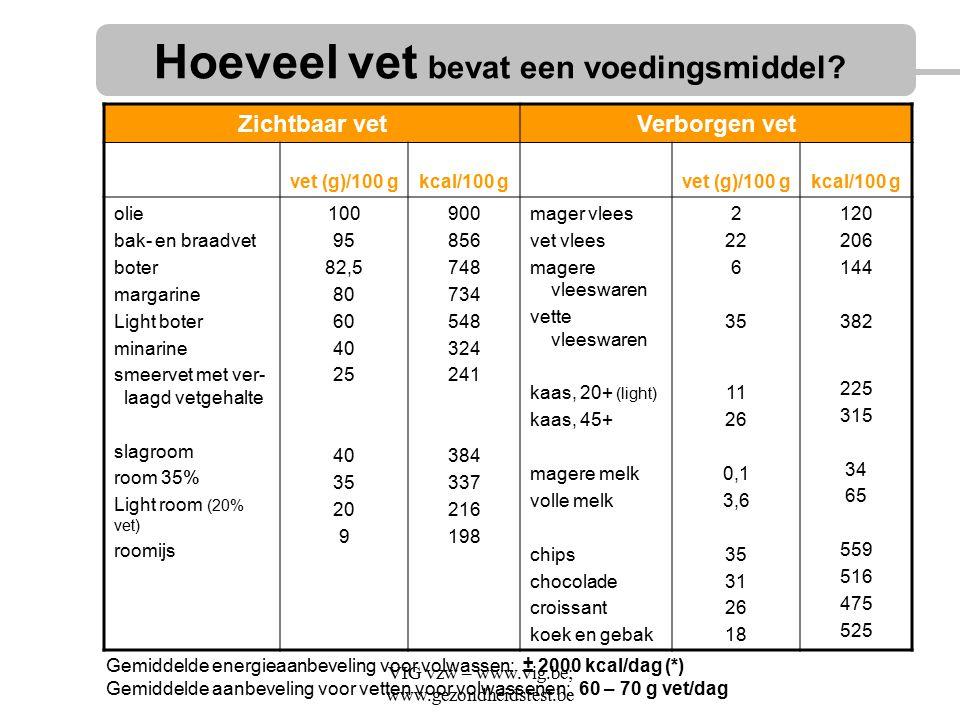 VIG vzw – www.vig.be; www.gezondheidstest.be Zichtbaar vetVerborgen vet vet (g)/100 gkcal/100 gvet (g)/100 gkcal/100 g olie bak- en braadvet boter mar