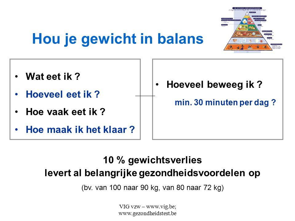 VIG vzw – www.vig.be; www.gezondheidstest.be Wat eet ik ? Hoeveel eet ik ? Hoe vaak eet ik ? Hoe maak ik het klaar ? Hou je gewicht in balans Hoeveel