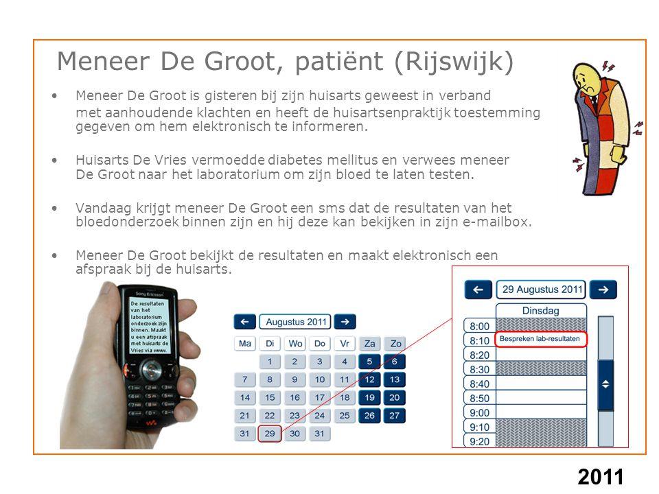 Meneer De Groot, patiënt (Rijswijk) Meneer De Groot is gisteren bij zijn huisarts geweest in verband met aanhoudende klachten en heeft de huisartsenpraktijk toestemming gegeven om hem elektronisch te informeren.