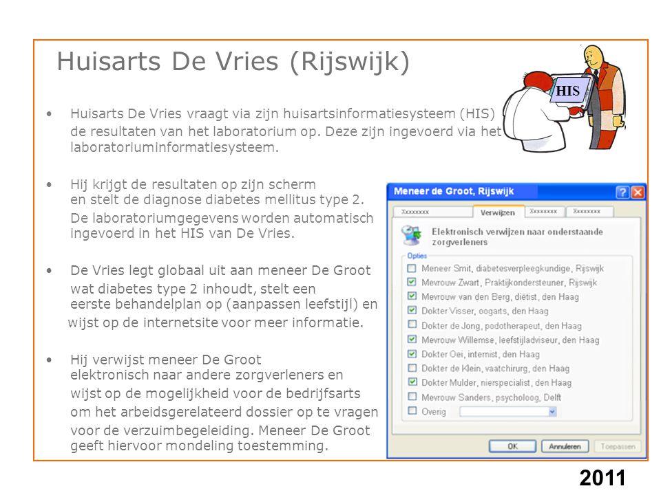 Huisarts De Vries (Rijswijk) Huisarts De Vries vraagt via zijn huisartsinformatiesysteem (HIS) de resultaten van het laboratorium op. Deze zijn ingevo