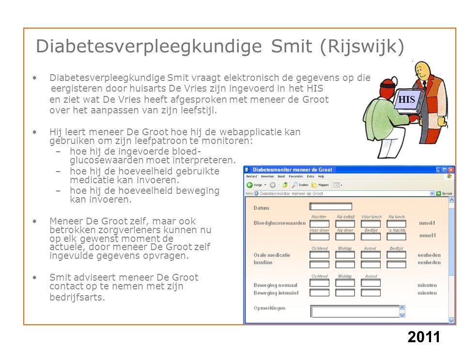 2011 Diabetesverpleegkundige Smit (Rijswijk) Diabetesverpleegkundige Smit vraagt elektronisch de gegevens op die eergisteren door huisarts De Vries zi