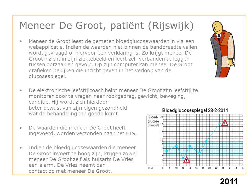 2011 Meneer De Groot, patiënt (Rijswijk) Meneer de Groot leest de gemeten bloedglucosewaarden in via een webapplicatie. Indien de waarden niet binnen
