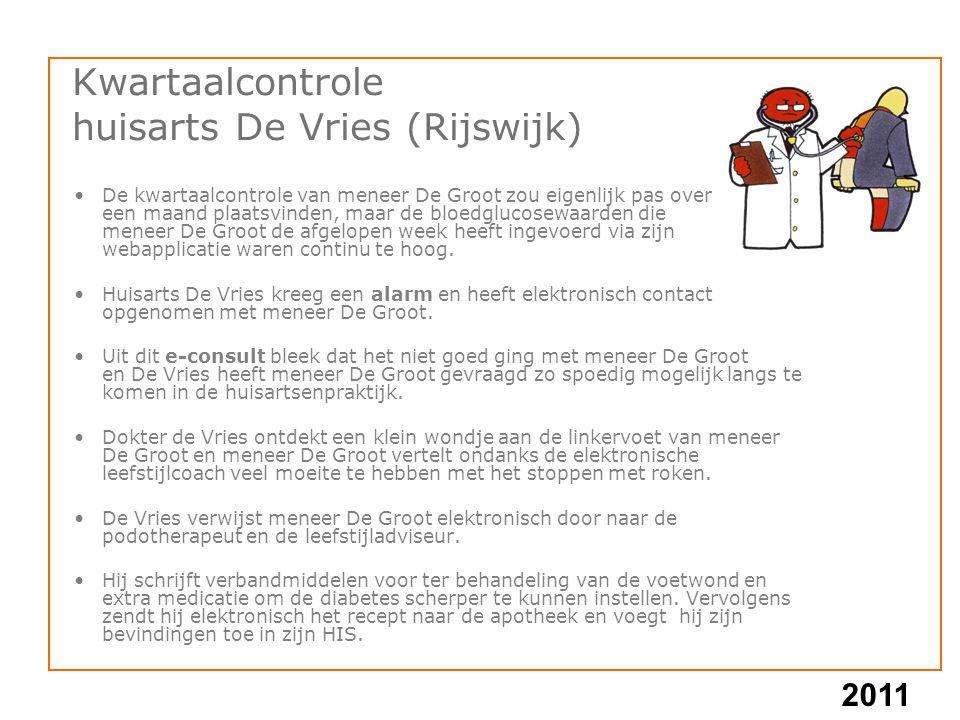 2011 De kwartaalcontrole van meneer De Groot zou eigenlijk pas over een maand plaatsvinden, maar de bloedglucosewaarden die meneer De Groot de afgelopen week heeft ingevoerd via zijn webapplicatie waren continu te hoog.