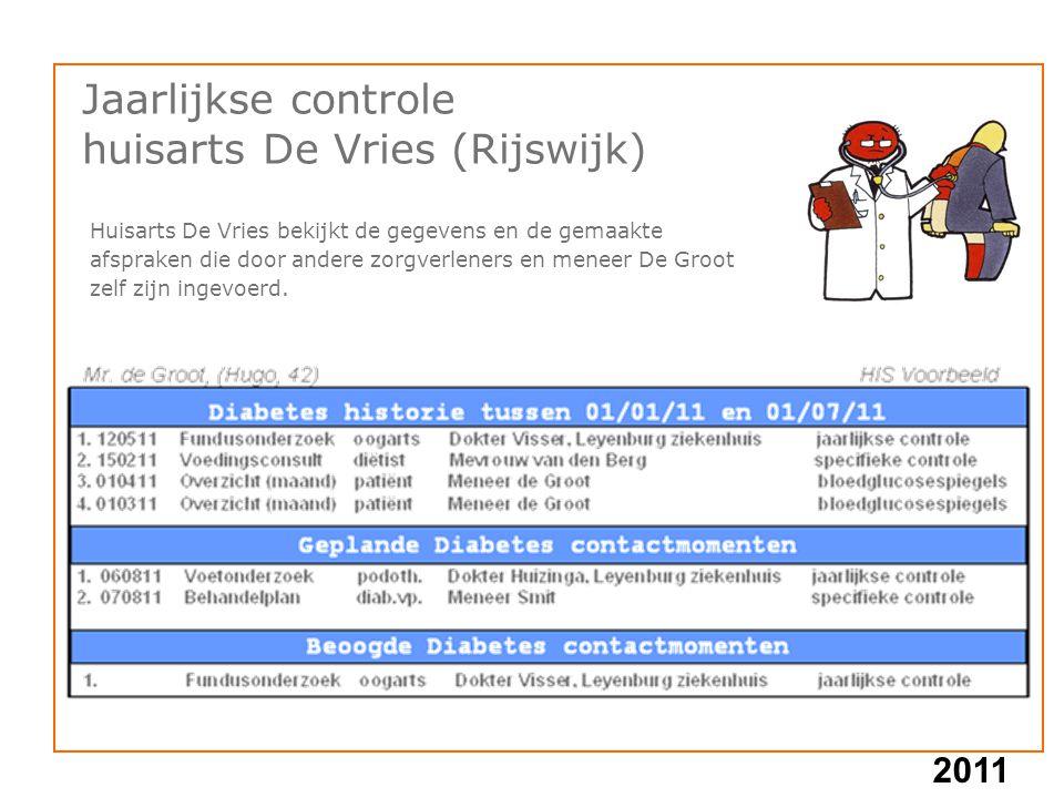 2011 Huisarts De Vries bekijkt de gegevens en de gemaakte afspraken die door andere zorgverleners en meneer De Groot zelf zijn ingevoerd. Jaarlijkse c