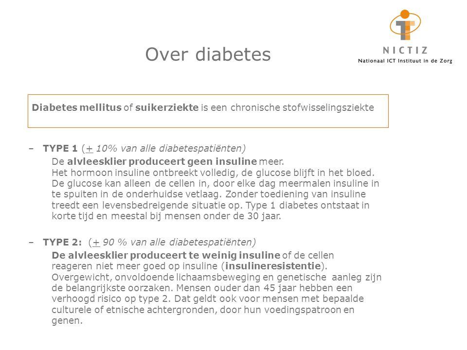 Over diabetes Diabetes mellitus of suikerziekte is een chronische stofwisselingsziekte –TYPE 1 (+ 10% van alle diabetespatiënten) De alvleesklier prod