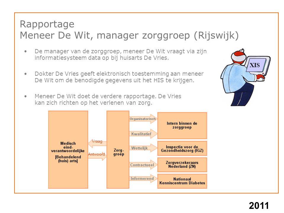 2011 Rapportage Meneer De Wit, manager zorggroep (Rijswijk) De manager van de zorggroep, meneer De Wit vraagt via zijn informatiesysteem data op bij huisarts De Vries.