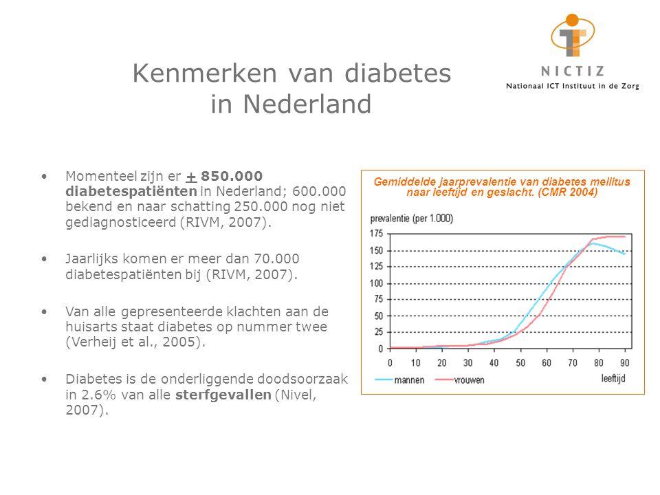 Kenmerken van diabetes in Nederland Momenteel zijn er + 850.000 diabetespatiënten in Nederland; 600.000 bekend en naar schatting 250.000 nog niet gedi