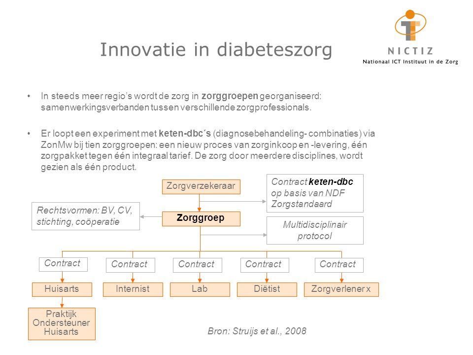 Innovatie in diabeteszorg In steeds meer regio's wordt de zorg in zorggroepen georganiseerd: samenwerkingsverbanden tussen verschillende zorgprofessio