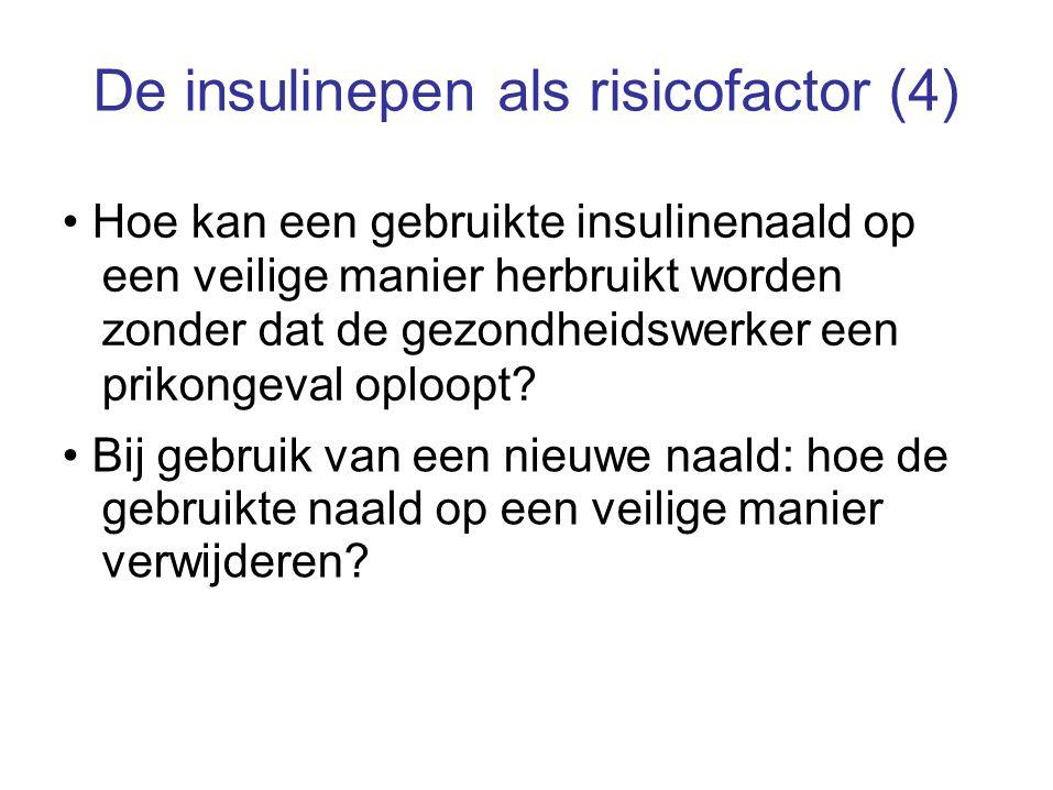De insulinepen als risicofactor (4) Hoe kan een gebruikte insulinenaald op een veilige manier herbruikt worden zonder dat de gezondheidswerker een pri
