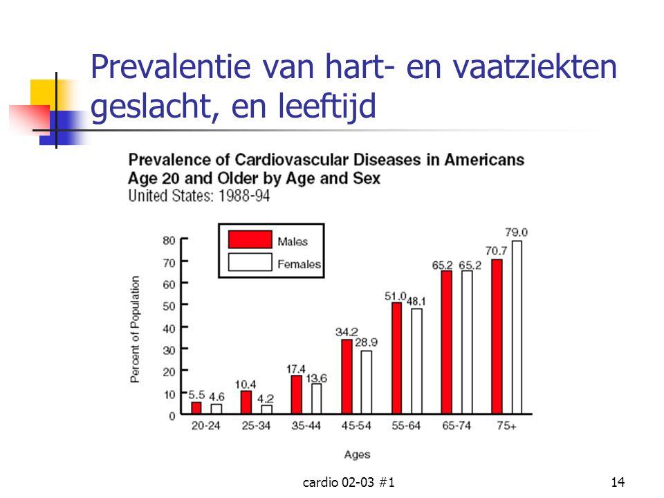 cardio 02-03 #114 Prevalentie van hart- en vaatziekten geslacht, en leeftijd