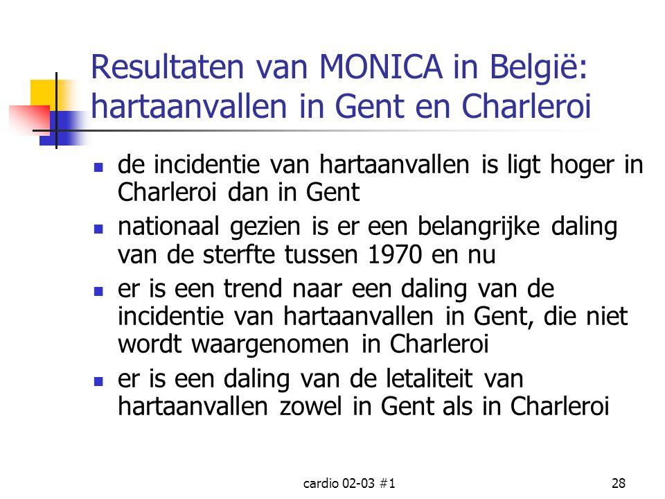 cardio 02-03 #128 Resultaten van MONICA in België: hartaanvallen in Gent en Charleroi de incidentie van hartaanvallen is ligt hoger in Charleroi dan i