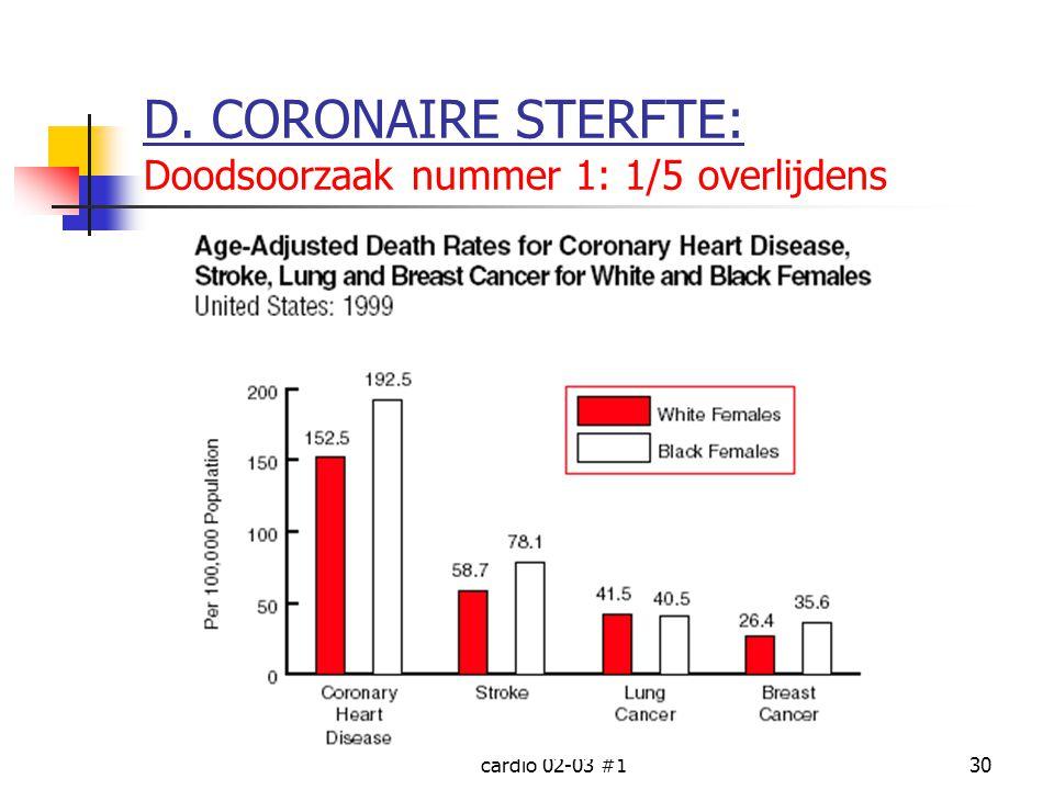 cardio 02-03 #130 D. CORONAIRE STERFTE: Doodsoorzaak nummer 1: 1/5 overlijdens
