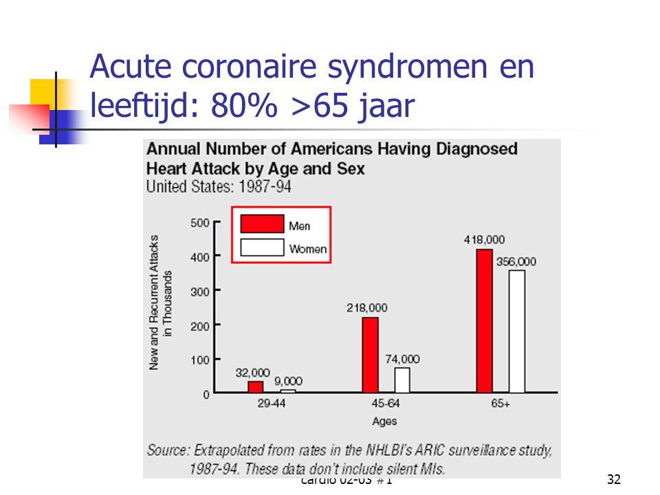 cardio 02-03 #132 Acute coronaire syndromen en leeftijd: 80% >65 jaar