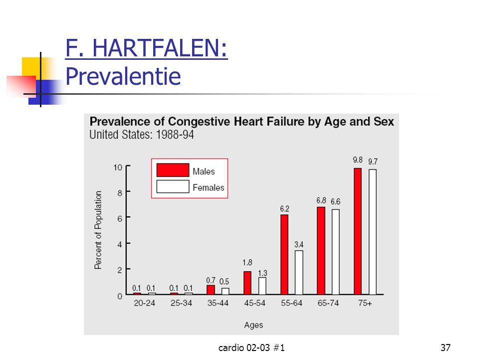 cardio 02-03 #137 F. HARTFALEN: Prevalentie