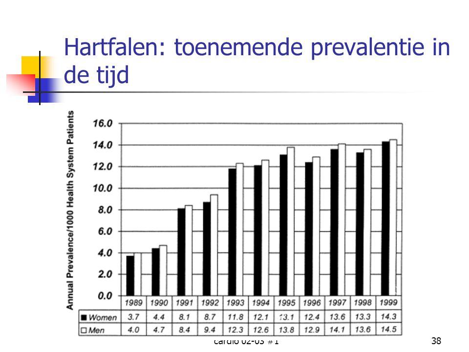 cardio 02-03 #138 Hartfalen: toenemende prevalentie in de tijd