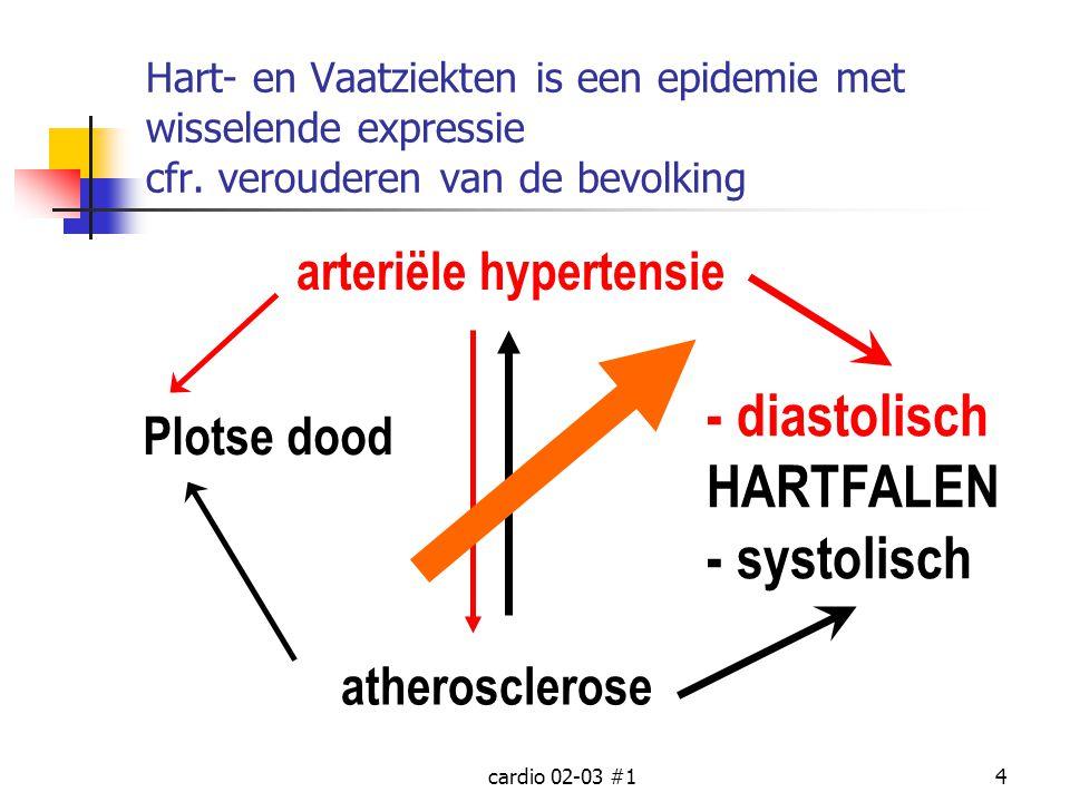 cardio 02-03 #14 Hart- en Vaatziekten is een epidemie met wisselende expressie cfr. verouderen van de bevolking arteriële hypertensie atherosclerose -