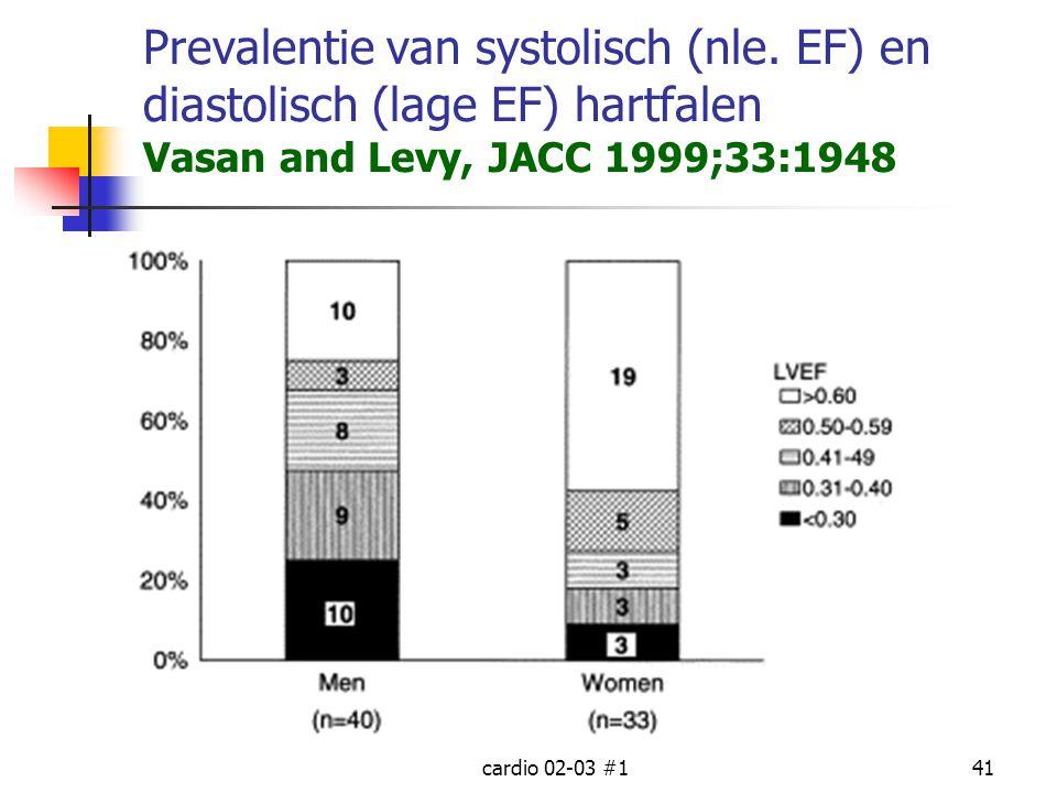 cardio 02-03 #141 Prevalentie van systolisch (nle. EF) en diastolisch (lage EF) hartfalen Vasan and Levy, JACC 1999;33:1948
