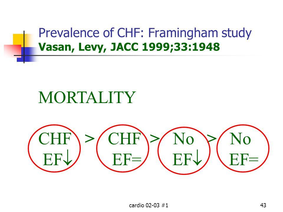 cardio 02-03 #143 Prevalence of CHF: Framingham study Vasan, Levy, JACC 1999;33:1948 MORTALITY CHF > CHF > No > No EF  EF= EF  EF=