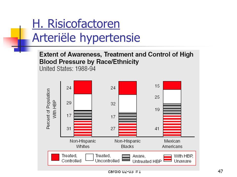 cardio 02-03 #147 H. Risicofactoren Arteriële hypertensie