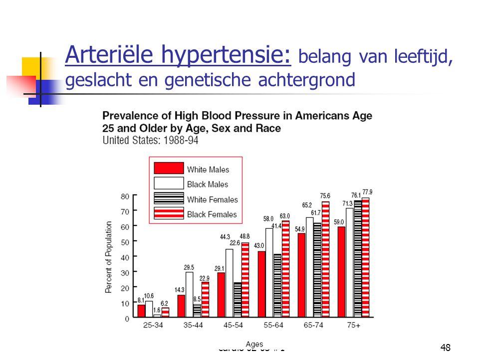 cardio 02-03 #148 Arteriële hypertensie: belang van leeftijd, geslacht en genetische achtergrond