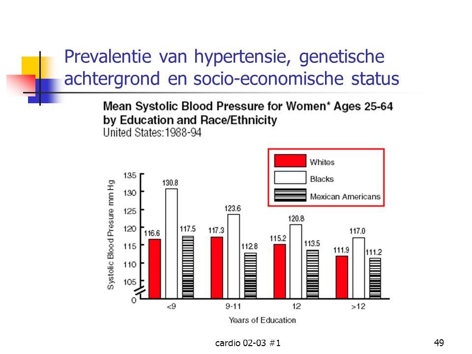 cardio 02-03 #149 Prevalentie van hypertensie, genetische achtergrond en socio-economische status