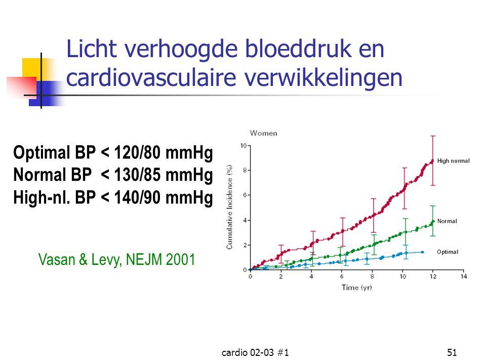 cardio 02-03 #151 Licht verhoogde bloeddruk en cardiovasculaire verwikkelingen Optimal BP < 120/80 mmHg Normal BP < 130/85 mmHg High-nl. BP < 140/90 m