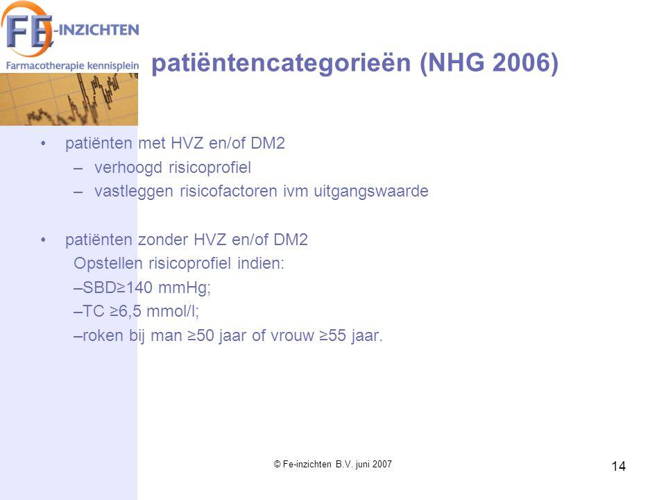 © Fe-inzichten B.V. juni 2007 14 patiëntencategorieën (NHG 2006) patiënten met HVZ en/of DM2 –verhoogd risicoprofiel –vastleggen risicofactoren ivm ui
