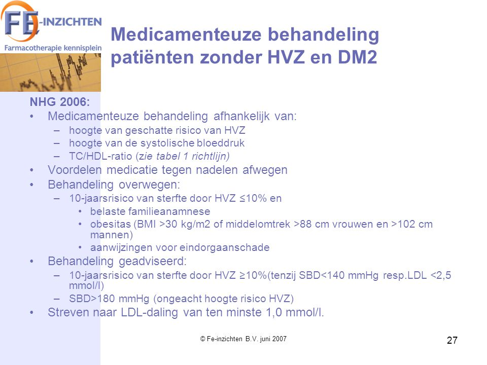 © Fe-inzichten B.V. juni 2007 27 Medicamenteuze behandeling patiënten zonder HVZ en DM2 NHG 2006: Medicamenteuze behandeling afhankelijk van: –hoogte