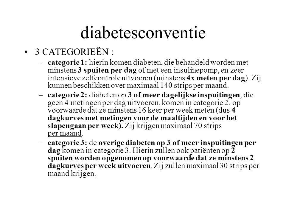 diabetesconventie 3 CATEGORIEËN : –categorie 1: hierin komen diabeten, die behandeld worden met minstens 3 spuiten per dag of met een insulinepomp, en