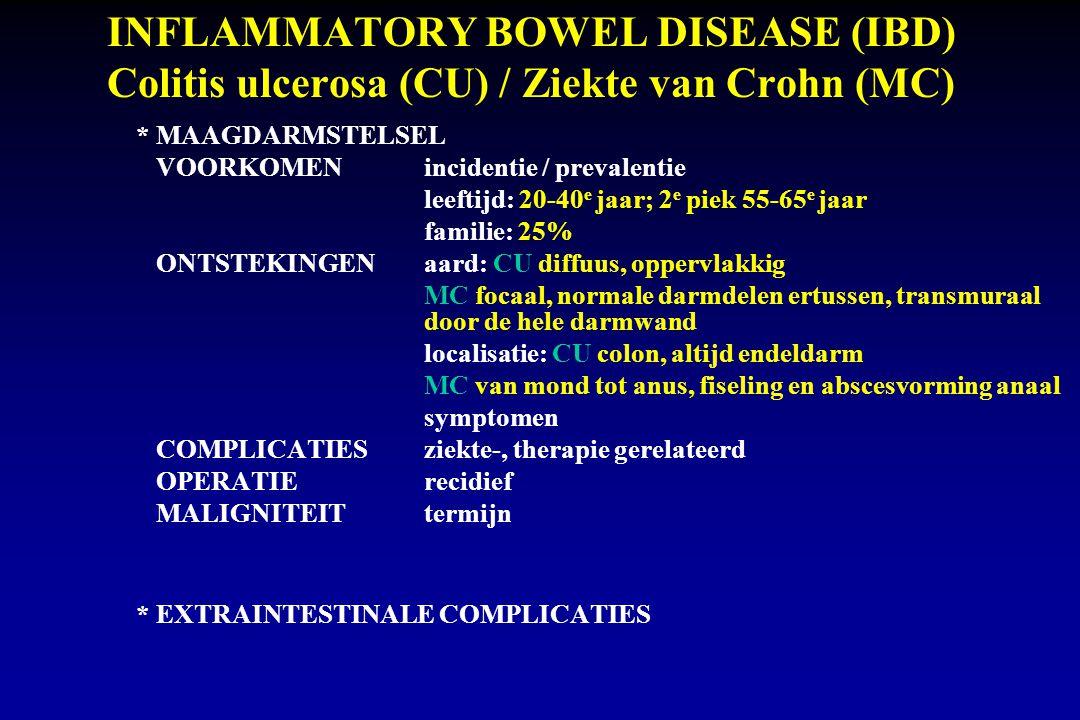 INFLAMMATORY BOWEL DISEASE (IBD) Colitis ulcerosa (CU) / Ziekte van Crohn (MC) * MAAGDARMSTELSEL VOORKOMENincidentie / prevalentie leeftijd: 20-40 e jaar; 2 e piek 55-65 e jaar familie: 25% ONTSTEKINGENaard: CU diffuus, oppervlakkig MC focaal, normale darmdelen ertussen, transmuraal door de hele darmwand localisatie: CU colon, altijd endeldarm MC van mond tot anus, fiseling en abscesvorming anaal symptomen COMPLICATIESziekte-, therapie gerelateerd OPERATIErecidief MALIGNITEITtermijn * EXTRAINTESTINALE COMPLICATIES