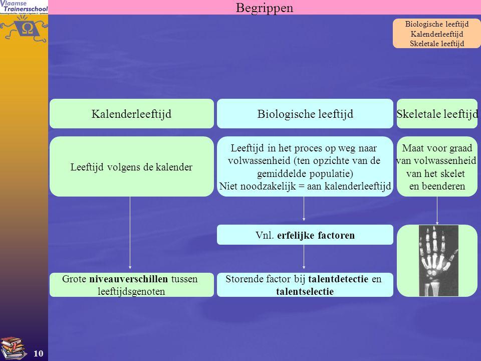 10 Biologische leeftijd Kalenderleeftijd Skeletale leeftijd Begrippen Biologische leeftijd Leeftijd in het proces op weg naar volwassenheid (ten opzic